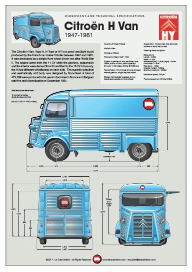 Free HY Van Dimensions Poster